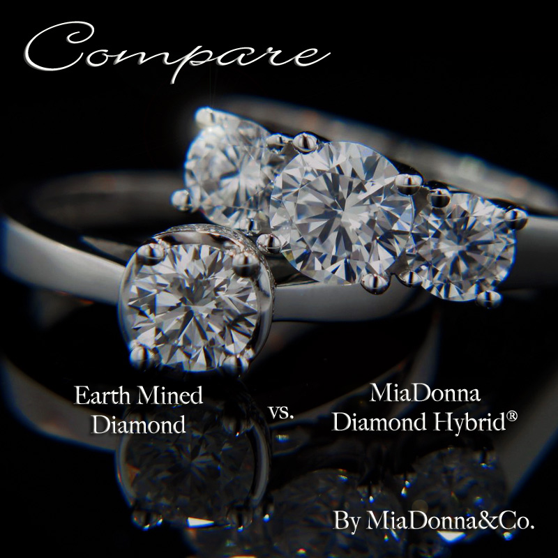 Man Made Diamonds Vs Real Diamonds  Apps Directories