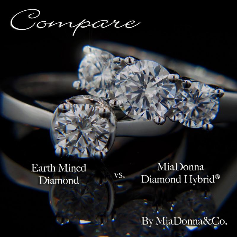 Man Made Diamonds Vs Real Diamonds  Apps Directories