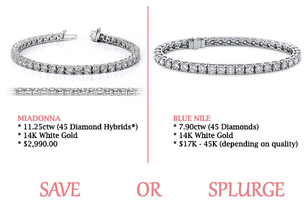 Save or Splurge Designer Comparison | MiaDonna vs Blue Nile