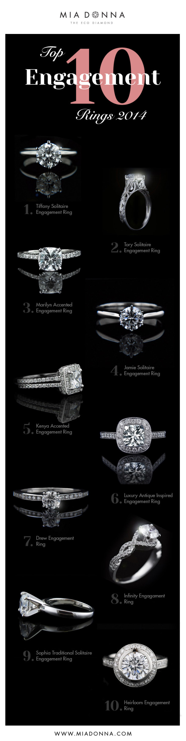 Top 10 best selling Engagement Rings 2014