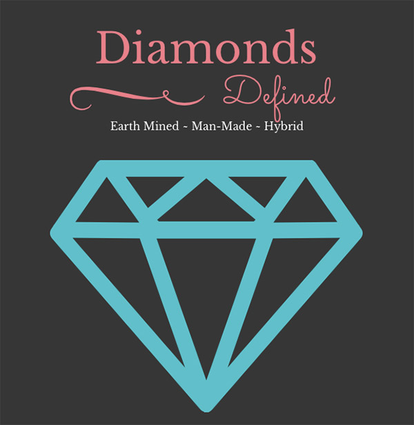 Diamonds Defined | MiaDonna | Earth Mined | Man-Made Diamond | Diamond Hybrid