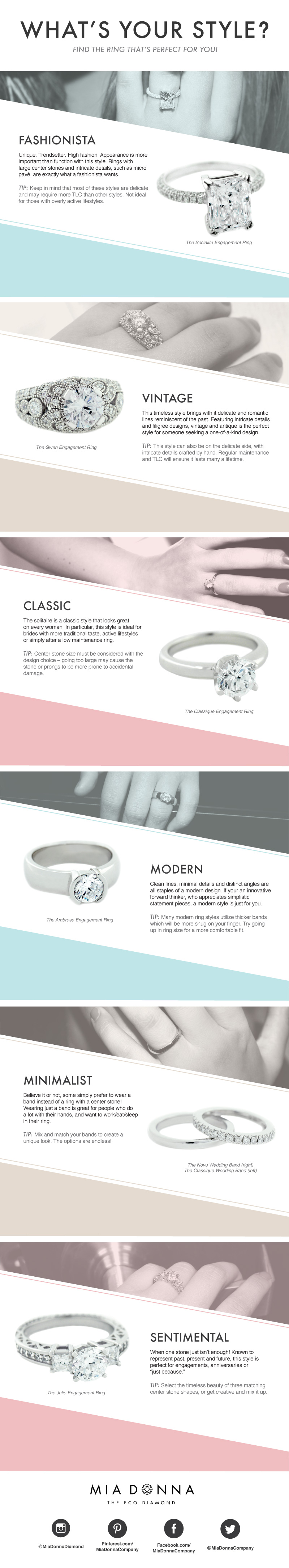 What's your Style | Lab-Created Diamond Engagement Rings | MiaDonna