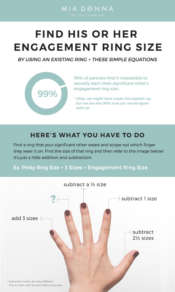How to Secretly Find His or Her Engagement Ring Size - using any ring she wears.